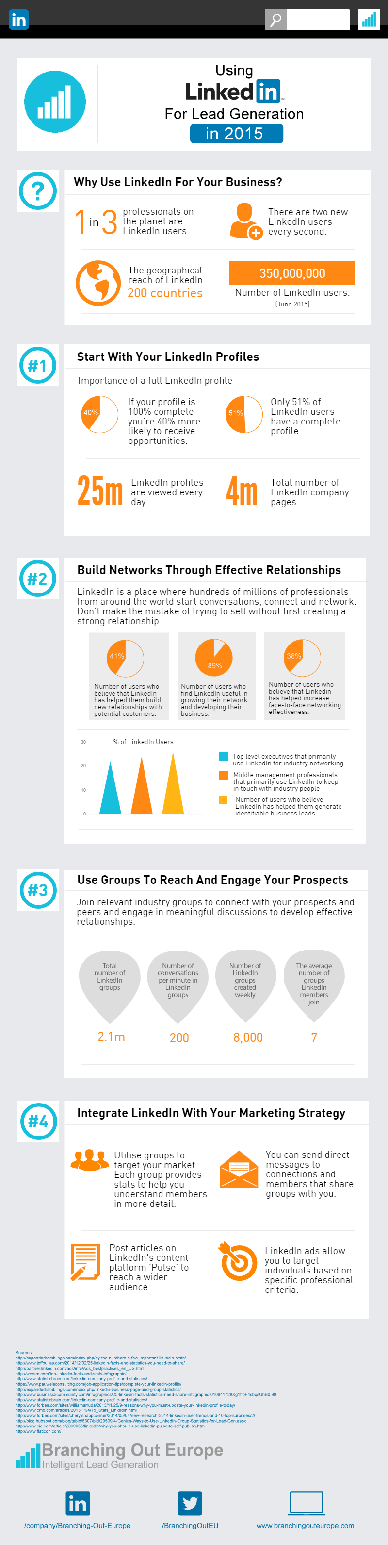 LinkedIn Lead Generation Infographic